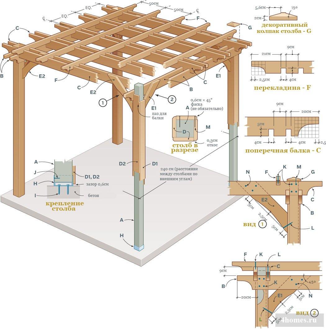Схема постройки беседки