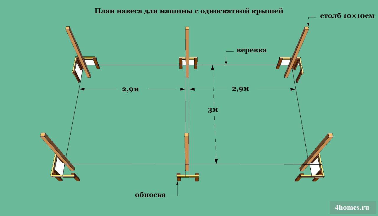 Арочные навесы из поликарбоната и другие конструкции 30