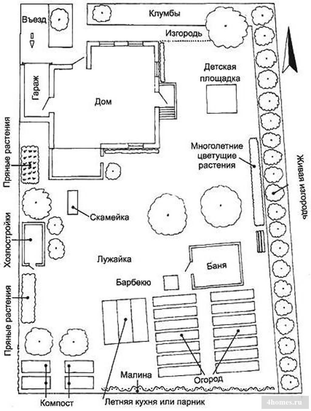 Планировка дачного участка 10 соток схема