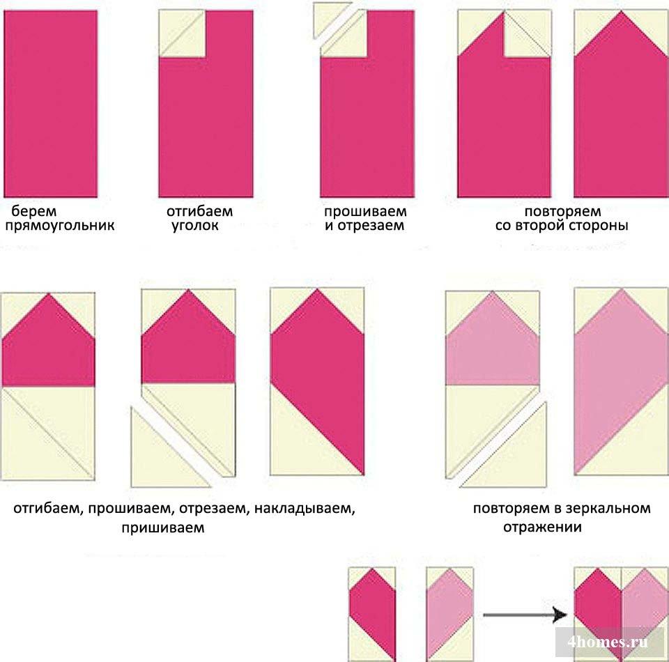 Схема лоскутного шитья для начинающих