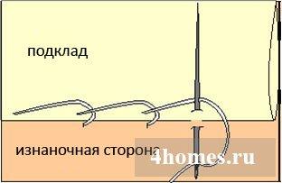 Ручные швы, стежки