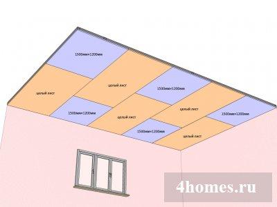 Расчет подшивного потолка из гипсокартона
