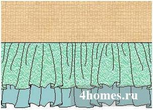 Рюши, оборки, воланы на шторах
