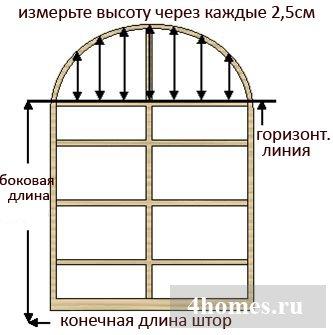 Как сшить шторы для арочного окна