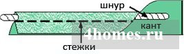 окантовка