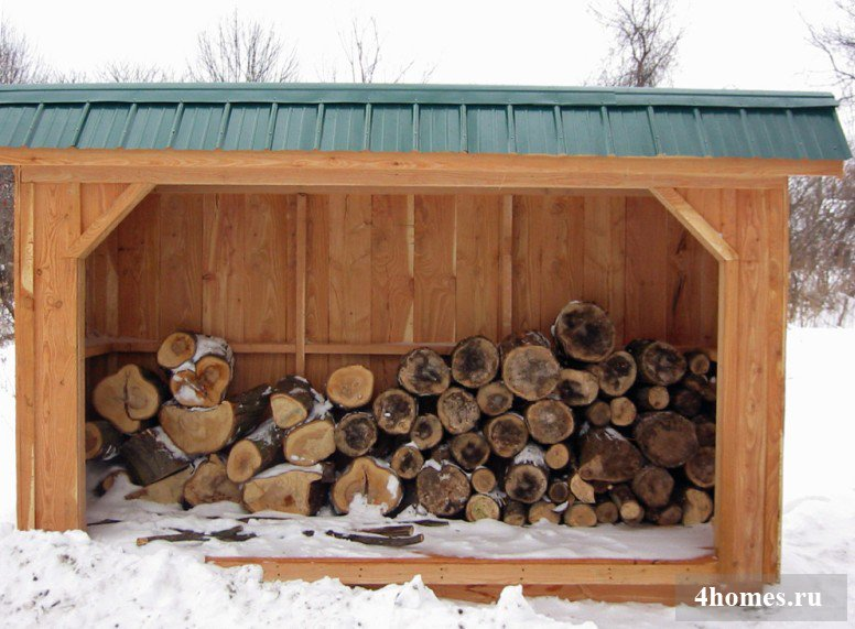 Дровяник и дровник: как аккуратно хранить дрова на участке