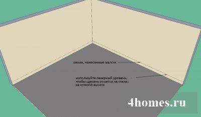 Полусухая стяжка пола: ровная поверхность своими руками