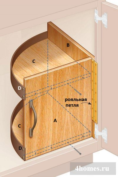 шкафчики для ванной комнаты