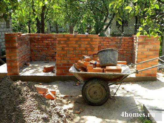 Фундамент, стены и порог – скелет душевого домика