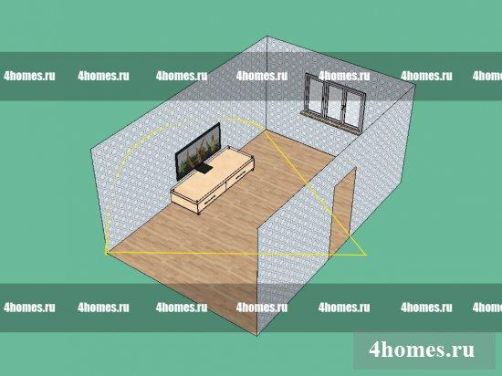 Как расставить мебель в комнате: основные принципы