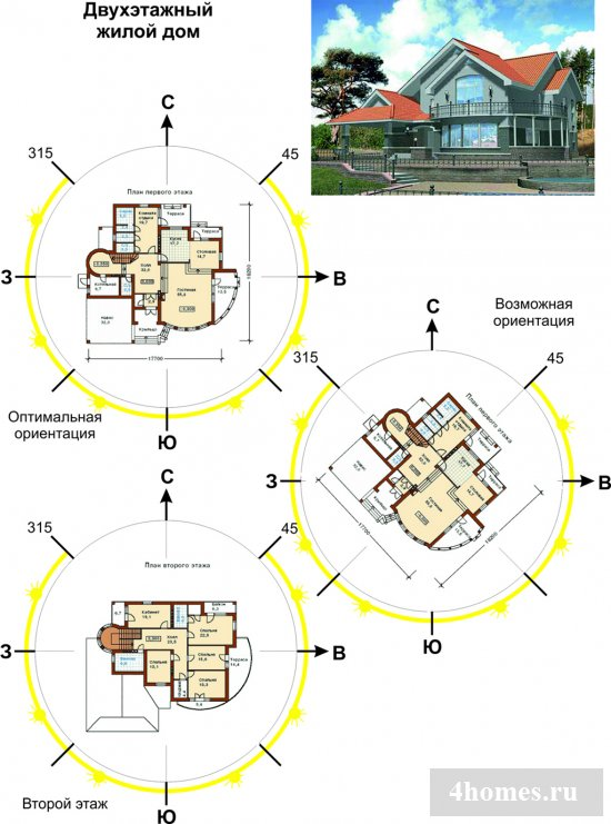 Приусадебный участок: планировка, обустройство, дизайн, фото