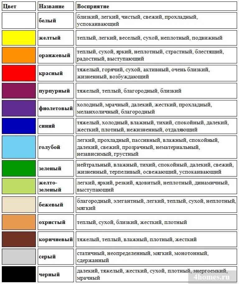 определение всех цветов на картинке что временем пришлось