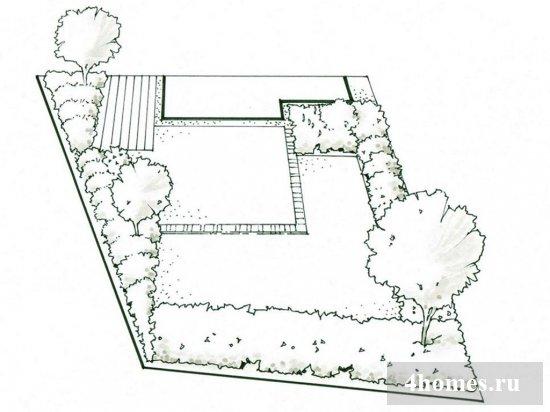 Ландшафтный дизайн своими руками (дачного участка)